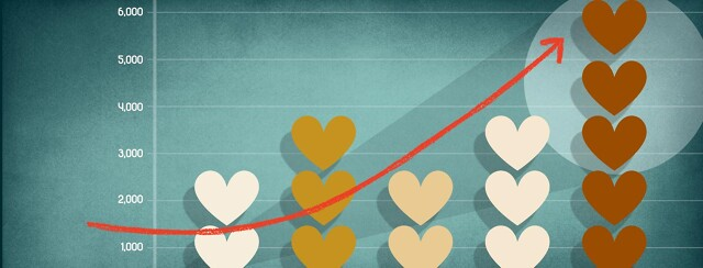 a bar graph with skin colored hearts as the bars, showing the dark brown hearts as the highest bar in the chart